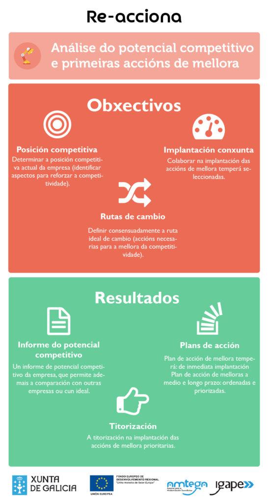 infografia-analise-competidores-v0-7-01