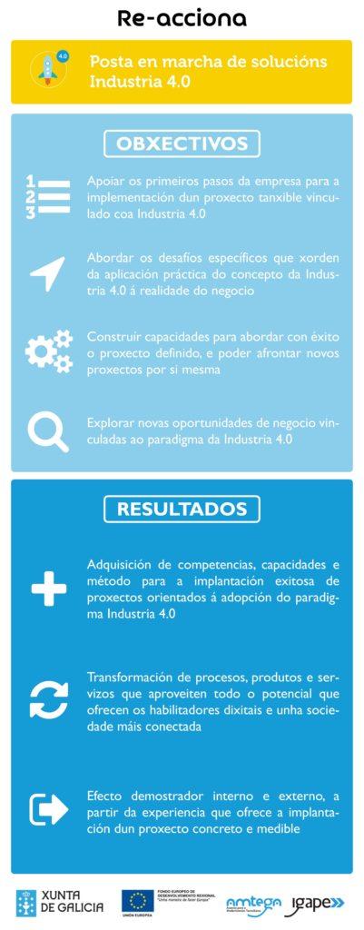 infografia-posta-en-marcha-de-solucions-industria-4-0-01